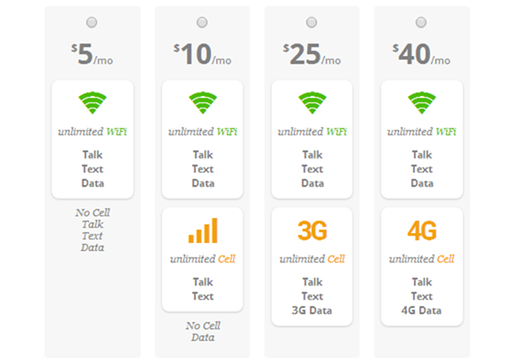 2013-11-14 11_59_22-Republic Wireless