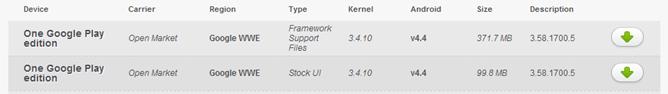 2013-11-25 02_42_34-HTCdev - HTC Kernel Source Code and Binaries