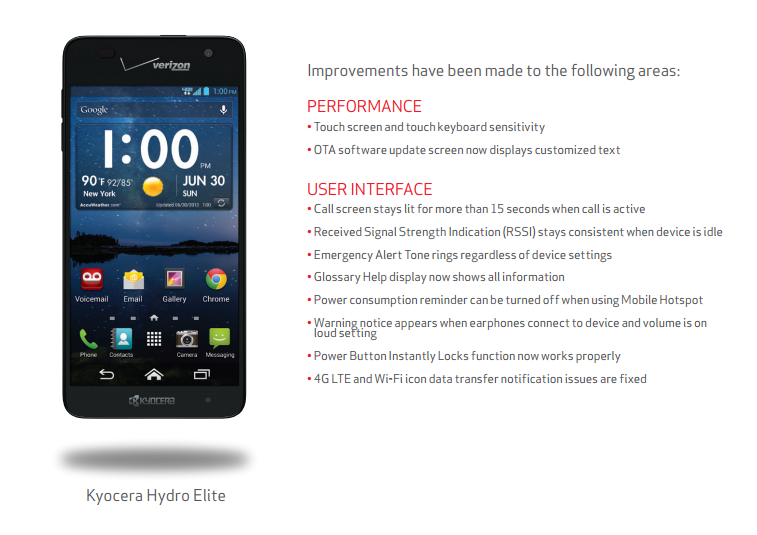 kyocera hydro icon updates