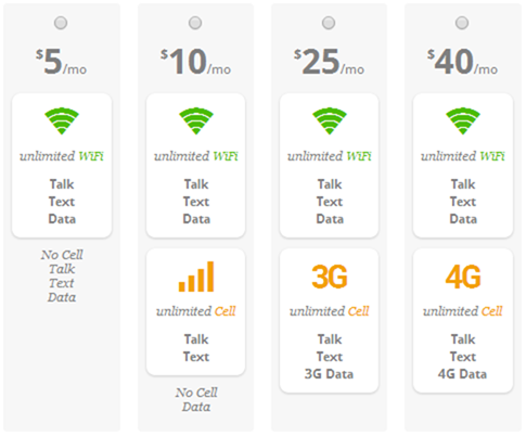 2013-12-02 22_15_58-Republic Wireless