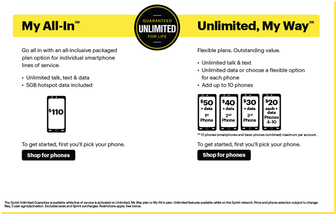 unlimited_overview
