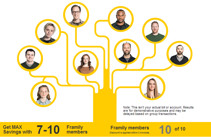 Sprint Mashes Up Friends And Family Announces New