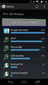 IdleGraph-Nexus5-ART
