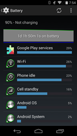 IdleGraph-Nexus5-Dalvik