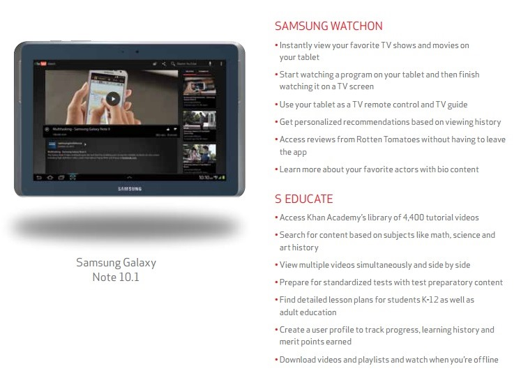 Galaxy Note 10 1 (GT-N8000 / N8010 / N8013) news - Android Police