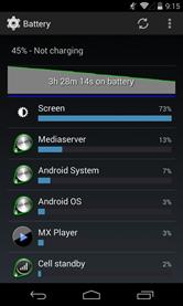 VideoRundownGraph-Nexus4-ART