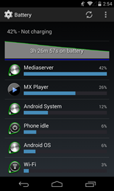 VideoRundownGraph-Nexus4-Dalvik