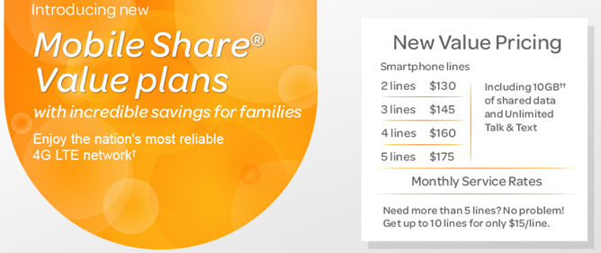 2014-02-01 17_24_03-Families Save More with Mobile Share Value Plans from AT&T