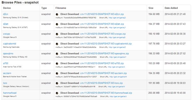 2014-02-09 23_14_36-CyanogenMod Downloads