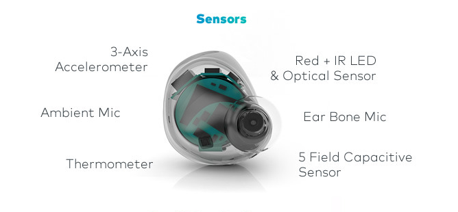 2014-02-11 16_21_14-The Dash – Wireless Smart In Ear Headphones by BRAGI LLC. — Kickstarter