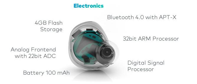 2014-02-11 16_21_41-The Dash – Wireless Smart In Ear Headphones by BRAGI LLC. — Kickstarter