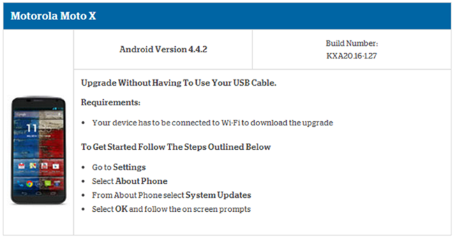 2014-02-12 15_01_09-Android Downloads _ Android-Powered Phones _ U.S. Cellular