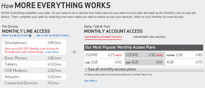 2014-02-13 09_52_45-More Everything Plan - Verizon Wireless