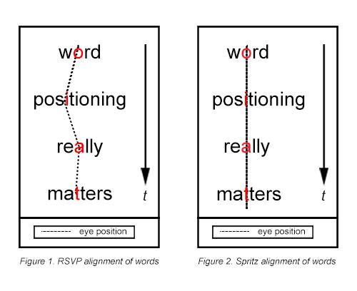 word_positioning_blog3