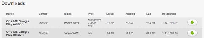2014-03-31 01_21_48-HTCdev - HTC Kernel Source Code and Binaries