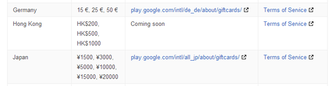 GooglePlayGiftCards