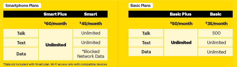 Sprint Replaces Previous No Contract As You Go Service
