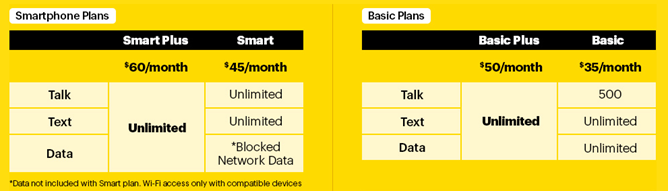prepaid smartphone plans sprint replaces previous no contract as you go service 363