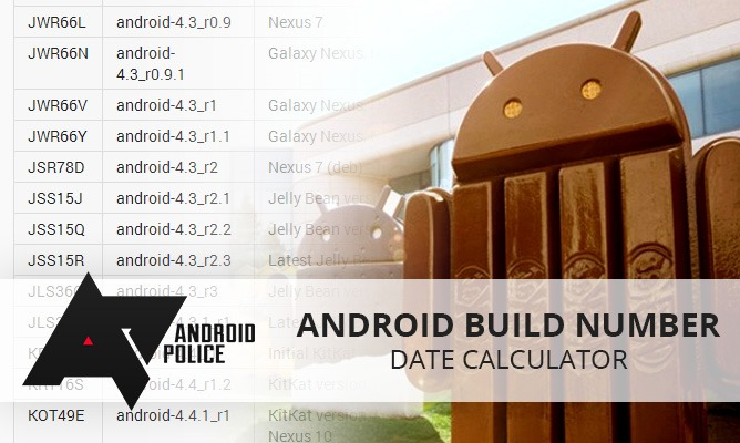 Android Build Number Date Calculator