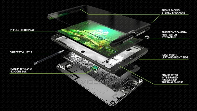 NVIDIA-SHIELD-Tablet-1