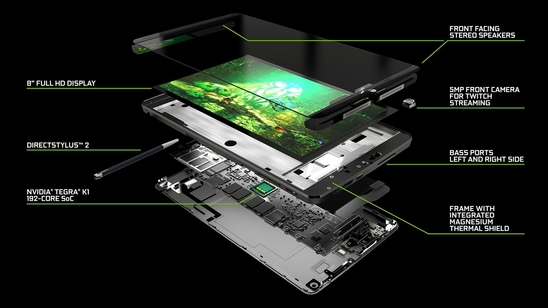 Root Nvidia Shield Tablet
