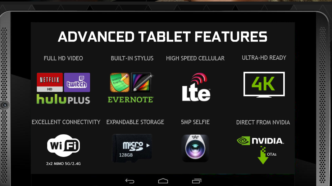 NVIDIA Makes The SHIELD Tablet Official: 8 Inches Of Tegra