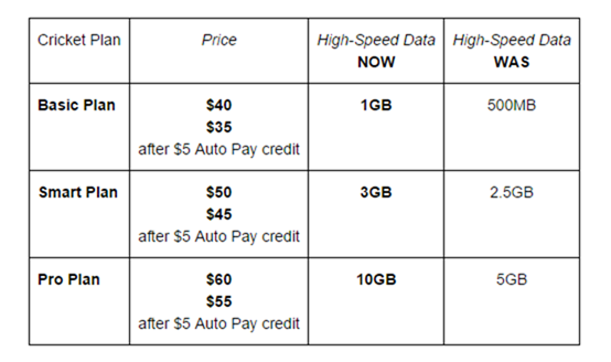 2014-09-10 13_46_58-Cricket Offers Customers More High-Speed Data in Unlimited Plans with Taxes and
