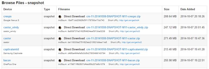 2014-10-07 22_02_53-CyanogenMod Downloads