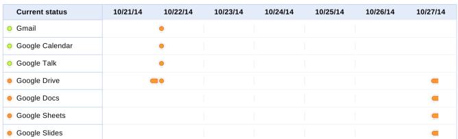 Screenshot 2014-10-27 at 3.33.43 PM