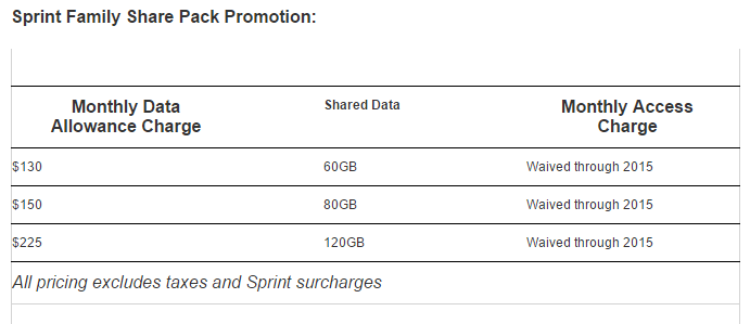 Jun 13, · Sprint was hoping to draw attention last week when it introduced a new $15 unlimited talk, text and data promotion to lure customers from Verizon, AT&T and T .