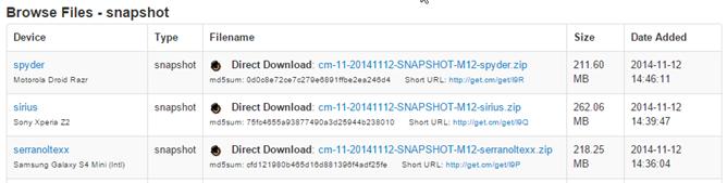 2014-11-12 10_15_17-CyanogenMod Downloads
