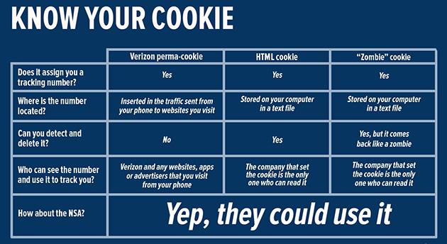 20150114-zombiecookie-chart-630