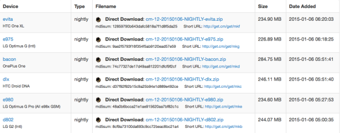 CyanogenMod_Downloads_-__Current_Session__1_2_