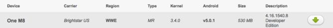 HTCdev_-_HTC_Kernel_Source_Code_and_Binaries