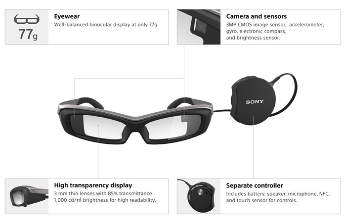 Sony Announces Pre-Orders Of SmartEyeglass Developer Edition, Starting Today In The UK And Germany For $840