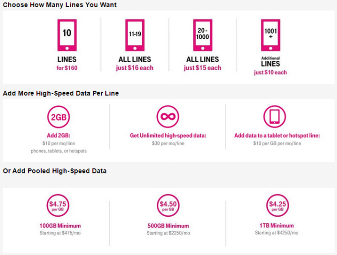 2015-03-18 14_22_11-After Revolutionizing Wireless for Consumers, T-Mobile Un-leashes Un-carrier for
