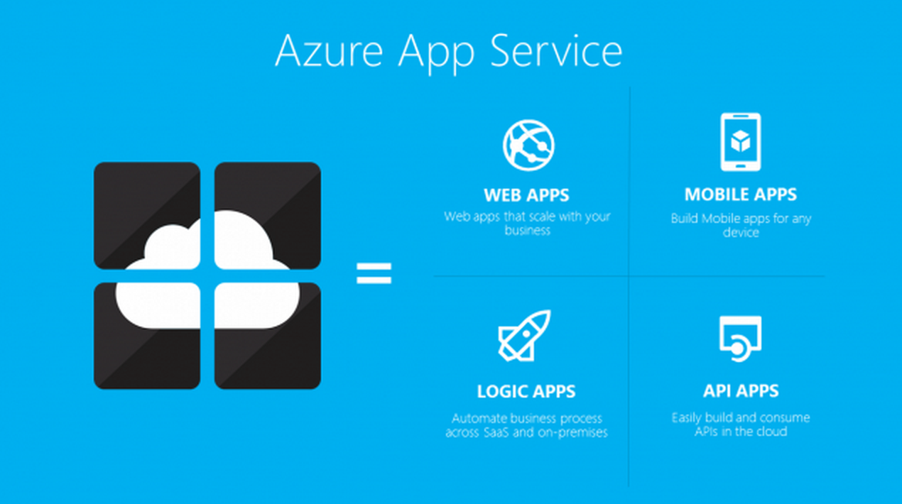 Microsoft Rolls Out The Azure App Service, A Cloud-Based Platform