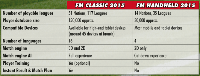FootballManagerClassicChart