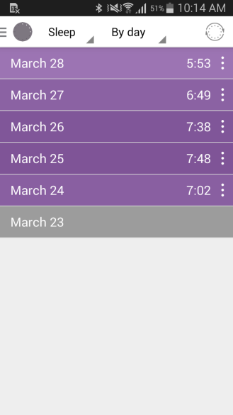 misfit-app-8
