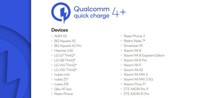 Qualcomm list