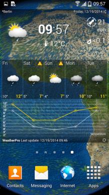 WeatherPro2