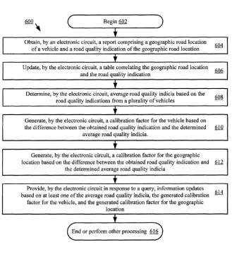google-patent-pothole-2