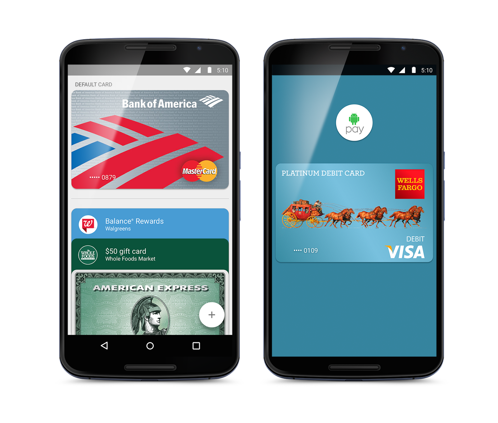 All cards on one card - Previously Wallet Worked With Basically Any Card Or Bank Because It Utilized A Virtual Mastercard Account On The Front End Of The Nfc Transaction