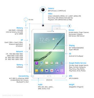 nexus2cee_Galaxy-Tab-S2-8.0-inch