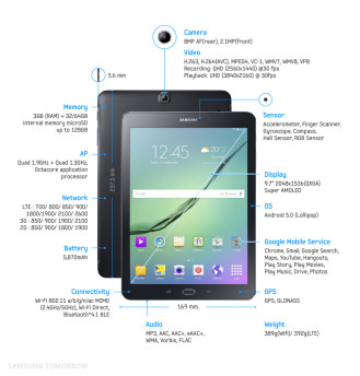 nexus2cee_Galaxy-Tab-S2-9.7-inch_black