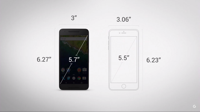 Google Makes The Huawei Nexus 6P Official: 5.7-Inch Screen ...