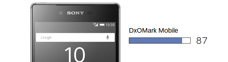 DxOMark Ranks The Sony Xperia Z5's Camera As The Best On A ...