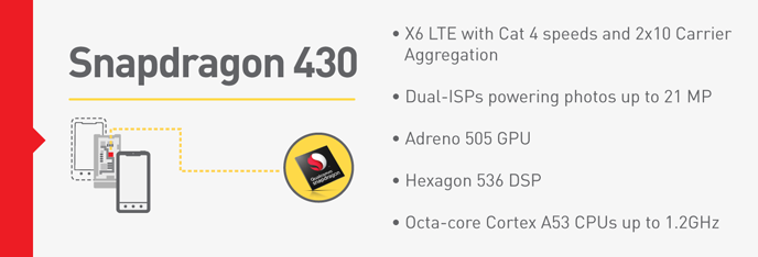 snapdragon_430_features