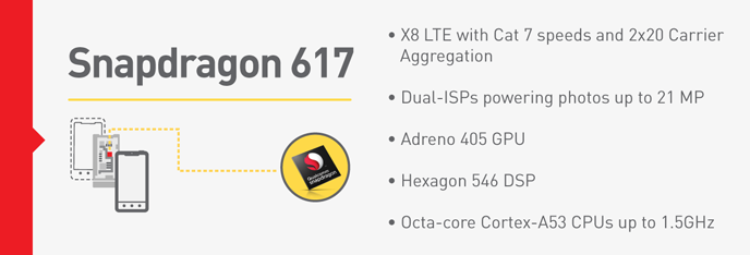 snapdragon_617_features
