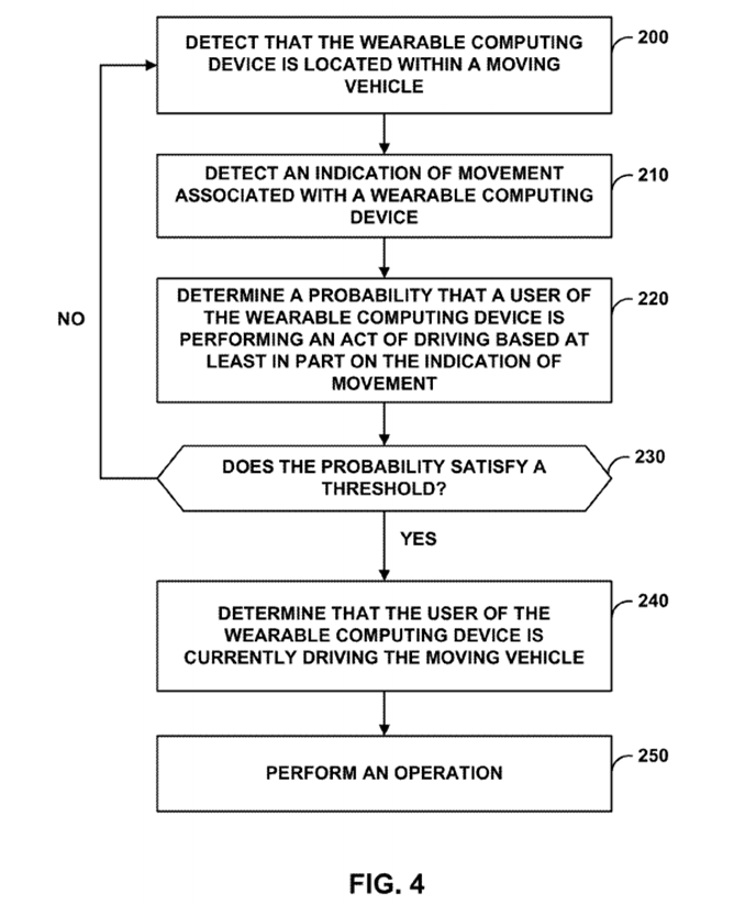 google patent fig 4